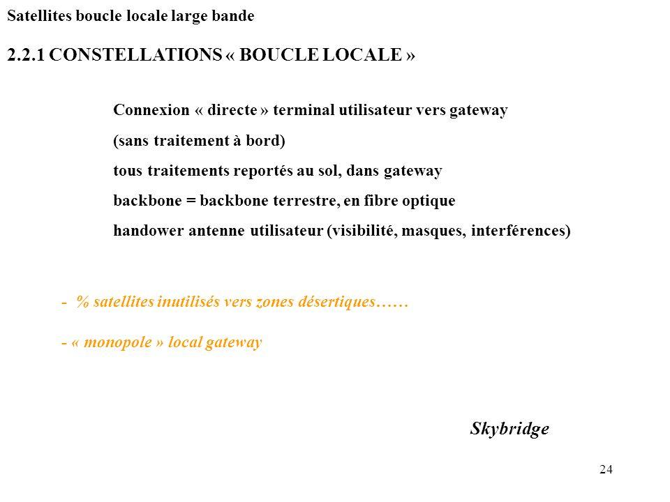24 2.2.1 CONSTELLATIONS « BOUCLE LOCALE » Satellites boucle locale large bande Connexion « directe » terminal utilisateur vers gateway (sans traitemen