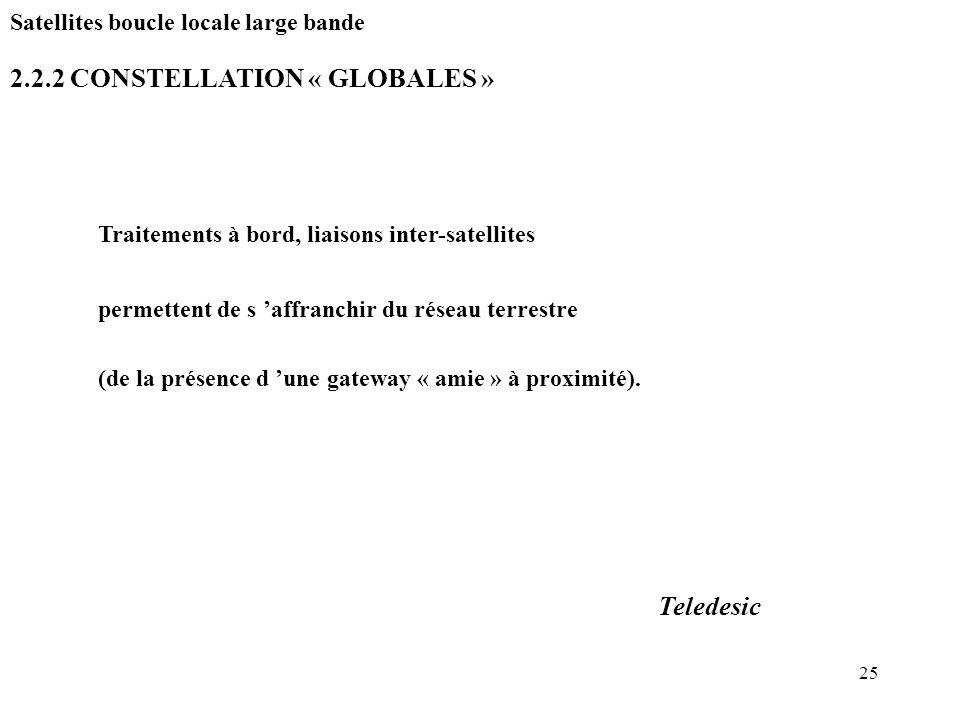 25 2.2.2 CONSTELLATION « GLOBALES » Satellites boucle locale large bande Traitements à bord, liaisons inter-satellites permettent de s affranchir du r