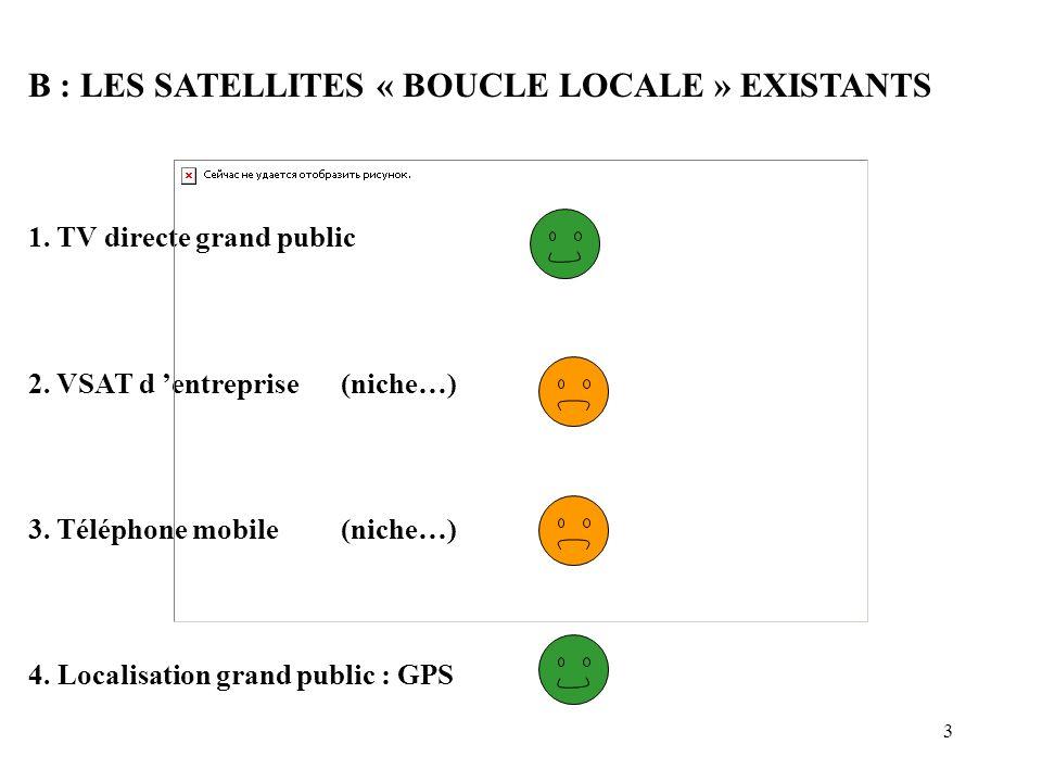 3 B : LES SATELLITES « BOUCLE LOCALE » EXISTANTS 1. TV directe grand public 2. VSAT d entreprise(niche…) 3. Téléphone mobile(niche…) 4. Localisation g