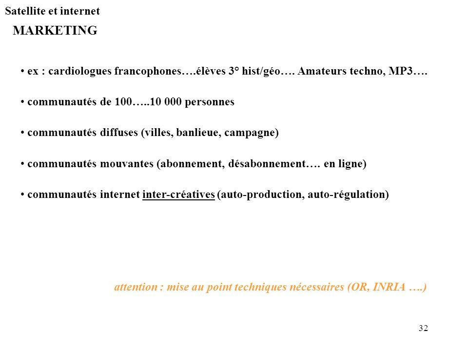 32 Satellite et internet MARKETING ex : cardiologues francophones….élèves 3° hist/géo…. Amateurs techno, MP3…. communautés de 100…..10 000 personnes c