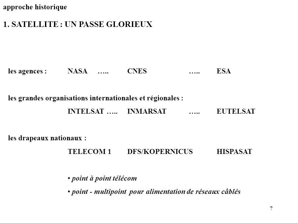 7 1. SATELLITE : UN PASSE GLORIEUX les agences :NASA…..CNES ….. ESA les grandes organisations internationales et régionales : INTELSAT ….. INMARSAT ….