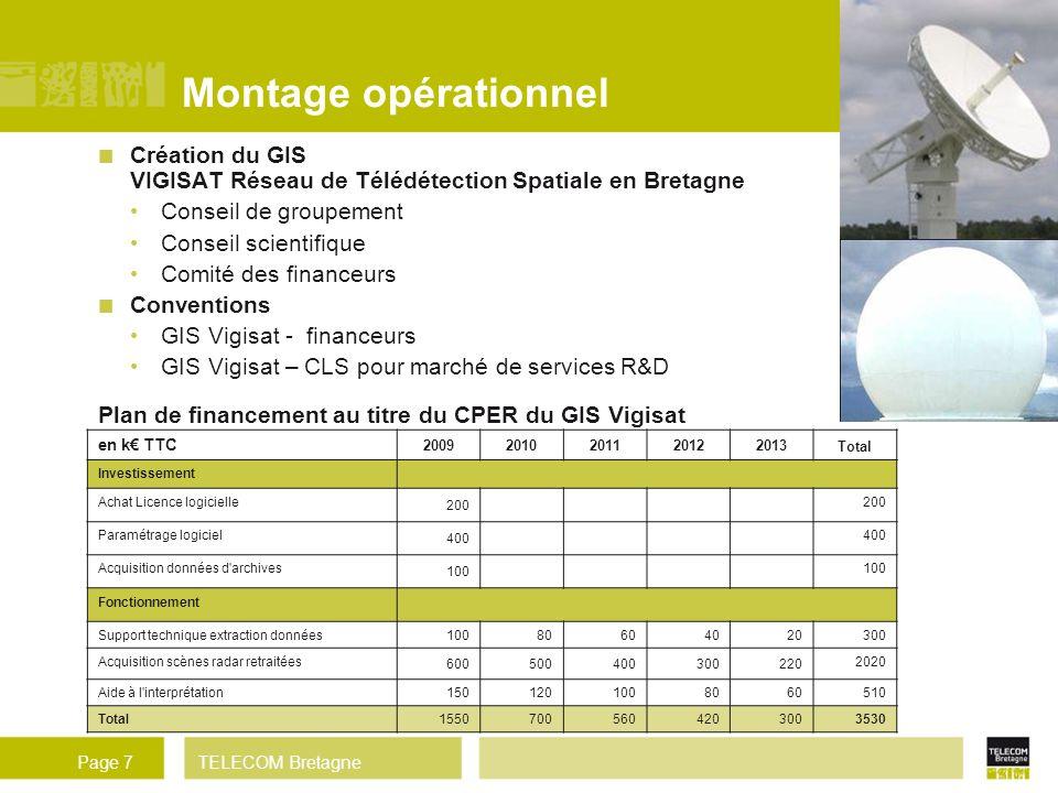 TELECOM BretagnePage 7 Montage opérationnel Création du GIS VIGISAT Réseau de Télédétection Spatiale en Bretagne Conseil de groupement Conseil scienti