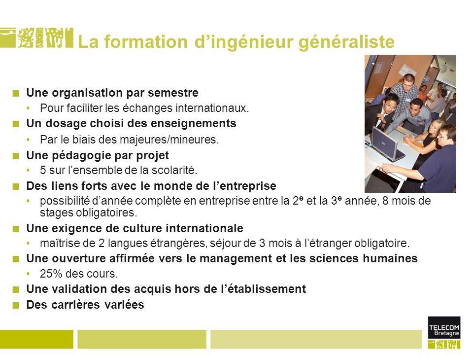 La formation dingénieur généraliste Une organisation par semestre Pour faciliter les échanges internationaux.