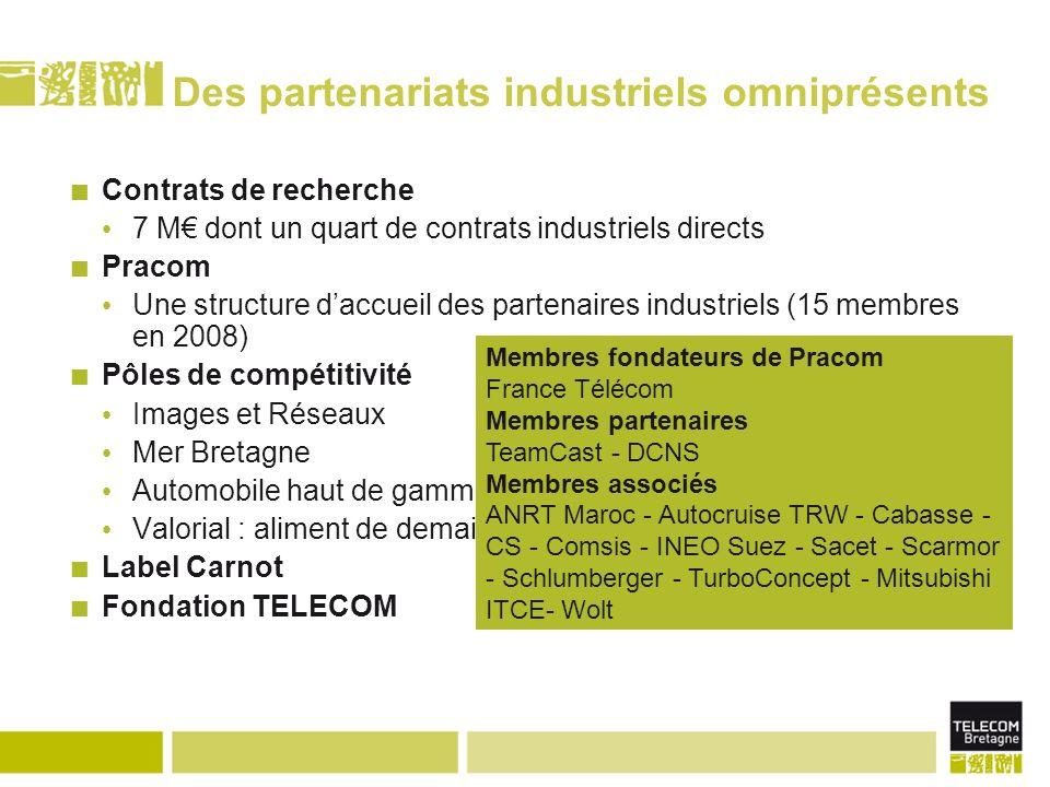 Des partenariats industriels omniprésents Contrats de recherche 7 M dont un quart de contrats industriels directs Pracom Une structure daccueil des partenaires industriels (15 membres en 2008) Pôles de compétitivité Images et Réseaux Mer Bretagne Automobile haut de gamme Valorial : aliment de demain Label Carnot Fondation TELECOM Membres fondateurs de Pracom France Télécom Membres partenaires TeamCast - DCNS Membres associés ANRT Maroc - Autocruise TRW - Cabasse - CS - Comsis - INEO Suez - Sacet - Scarmor - Schlumberger - TurboConcept - Mitsubishi ITCE- Wolt