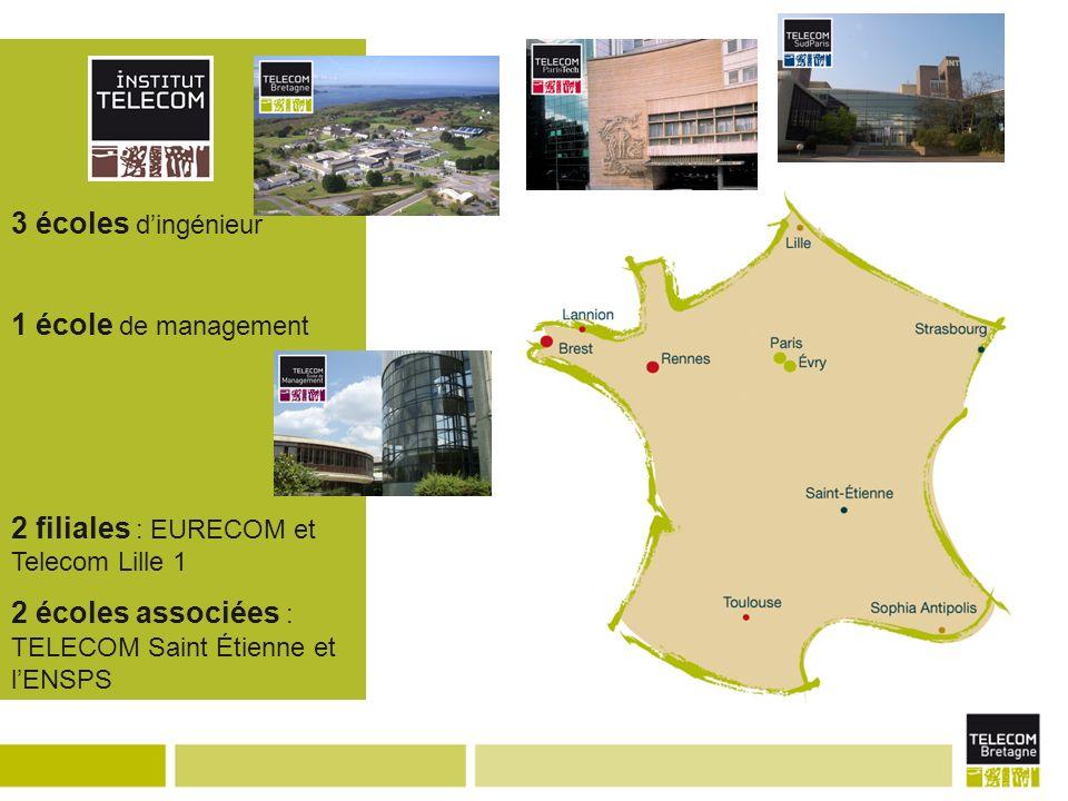 3 écoles dingénieur 1 école de management 2 filiales : EURECOM et Telecom Lille 1 2 écoles associées : TELECOM Saint Étienne et lENSPS