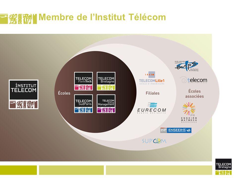 Membre de lInstitut Télécom