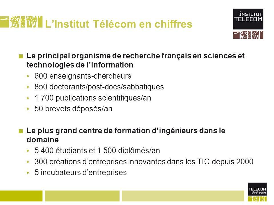 LInstitut Télécom en chiffres Le principal organisme de recherche français en sciences et technologies de linformation 600 enseignants-chercheurs 850