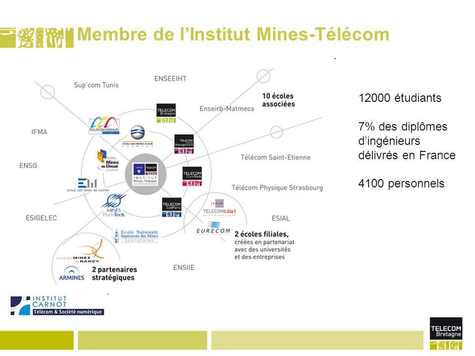 Membre de lInstitut Mines-Télécom 12000 étudiants 7% des diplômes dingénieurs délivrés en France 4100 personnels