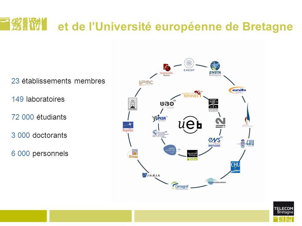 et de lUniversité européenne de Bretagne 23 établissements membres 149 laboratoires 72 000 étudiants 3 000 doctorants 6 000 personnels
