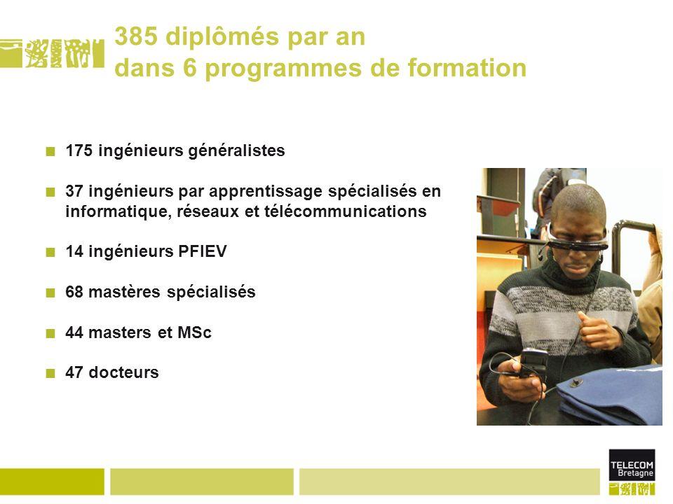 385 diplômés par an dans 6 programmes de formation 175 ingénieurs généralistes 37 ingénieurs par apprentissage spécialisés en informatique, réseaux et télécommunications 14 ingénieurs PFIEV 68 mastères spécialisés 44 masters et MSc 47 docteurs