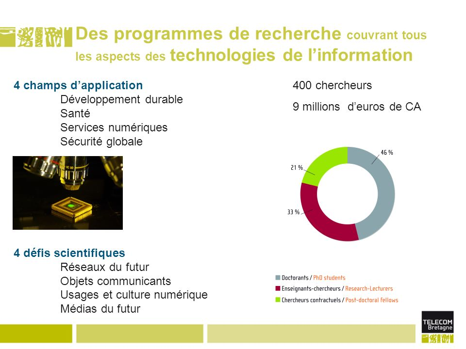 Des programmes de recherche couvrant tous les aspects des technologies de linformation 4 champs dapplication Développement durable Santé Services numé