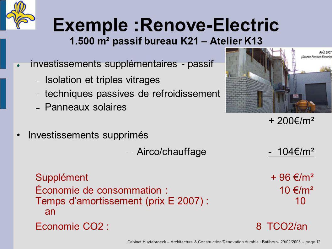 Cabinet Huytebroeck – Architecture & Construction/Rénovation durable : Batibouw 29/02/2008 – page 12 Exemple :Renove-Electric 1.500 m² passif bureau K