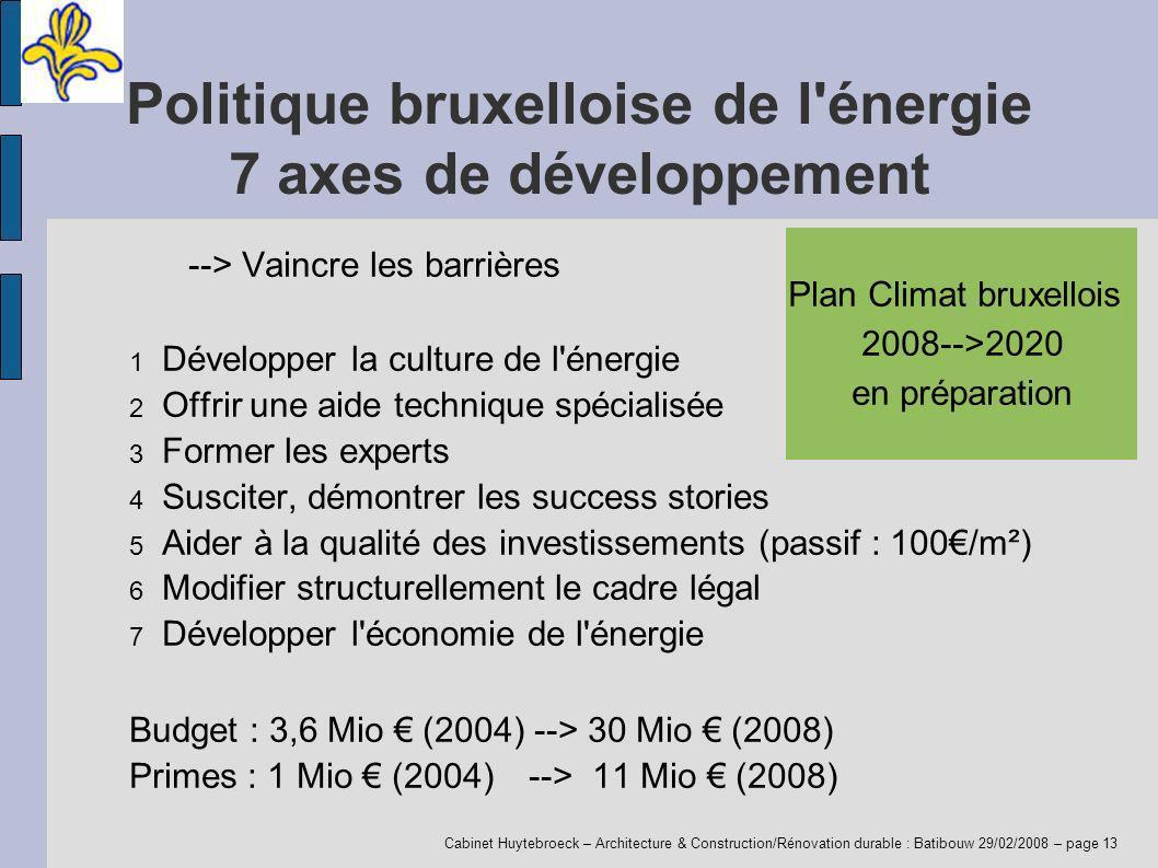Cabinet Huytebroeck – Architecture & Construction/Rénovation durable : Batibouw 29/02/2008 – page 13 Politique bruxelloise de l'énergie 7 axes de déve
