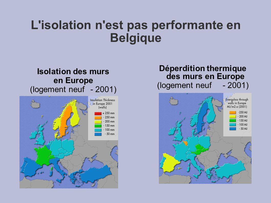 L'isolation n'est pas performante en Belgique Isolation des murs en Europe (logement neuf- 2001) Déperdition thermique des murs en Europe (logement ne