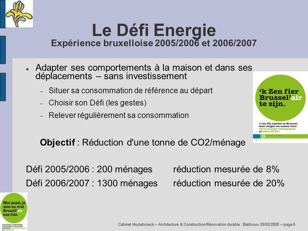 Cabinet Huytebroeck – Architecture & Construction/Rénovation durable : Batibouw 29/02/2008 – page 7 Les audits énergétiques exemple 2007 11 bâtiments tertiaires : 109.000 m² Chaleur : 271 kWh/m².a - 10/m².a (3,7 c/kWh) Electricité : 107 kWh/m².a- 12/m².a (11 c/kWh) Total énergie : 22/m².a Potentiel de réduction Chaleur : - 50 % Electricité :- 21 % Investissement : 62 /m² Temps de retour sur investissement : 6,9 ans (Prix E 2006)