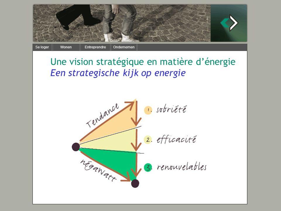 Se loger Wonen Entreprendre Ondernemen Une vision stratégique en matière dénergie Een strategische kijk op energie
