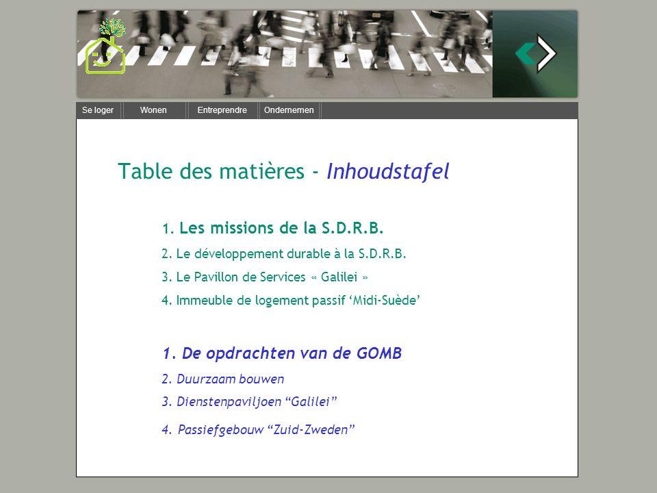 Se loger Wonen Entreprendre Ondernemen Table des matières - Inhoudstafel 1.