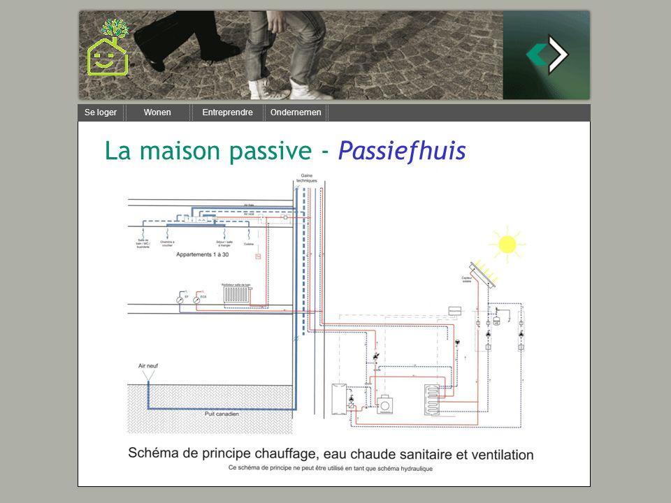 La maison passive - Passiefhuis