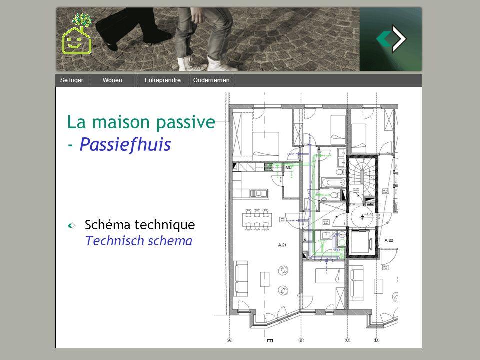 Se loger Wonen Entreprendre Ondernemen Schéma technique Technisch schema La maison passive - Passiefhuis