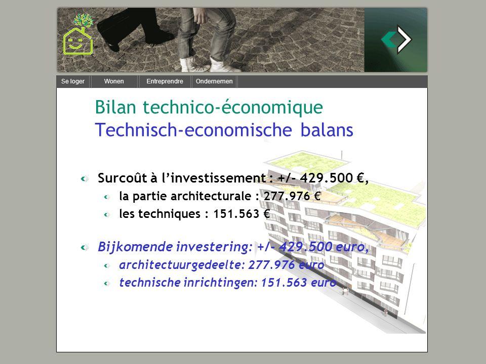 Se loger Wonen Entreprendre Ondernemen Bilan technico-économique Technisch-economische balans Surcoût à linvestissement : +/- 429.500, la partie architecturale : 277.976 les techniques : 151.563 Bijkomende investering: +/- 429.500 euro, architectuurgedeelte: 277.976 euro technische inrichtingen: 151.563 euro
