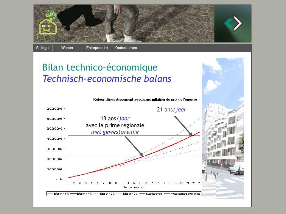 Se loger Wonen Entreprendre Ondernemen Bilan technico-économique Technisch-economische balans 13 ans/jaar avec la prime régionale met gewestpremie 21 ans/jaar