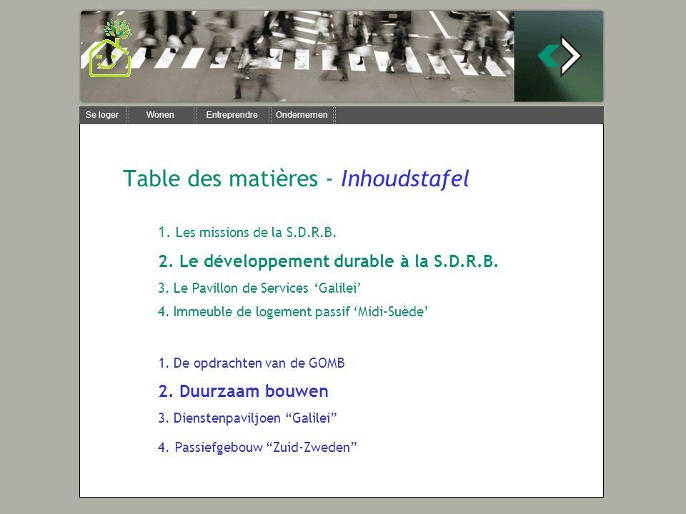 Se loger Wonen Entreprendre Ondernemen Table des matières - Inhoudstafel 1. Les missions de la S.D.R.B. 2. Le développement durable à la S.D.R.B. 3. L