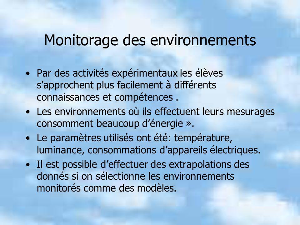 Monitorage des environnements Par des activités expérimentaux les élèves sapprochent plus facilement à différents connaissances et compétences. Les en