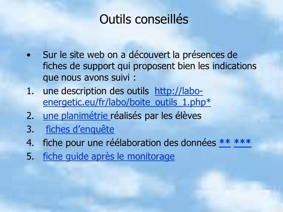 Outils conseillés Sur le site web on a découvert la présences de fiches de support qui proposent bien les indications que nous avons suivi : 1.une des