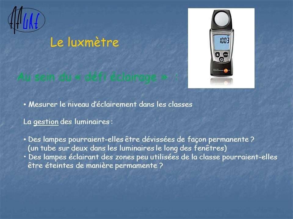 Mesurer le niveau déclairement dans les classes La gestion des luminaires : Des lampes pourraient-elles être dévissées de façon permanente .