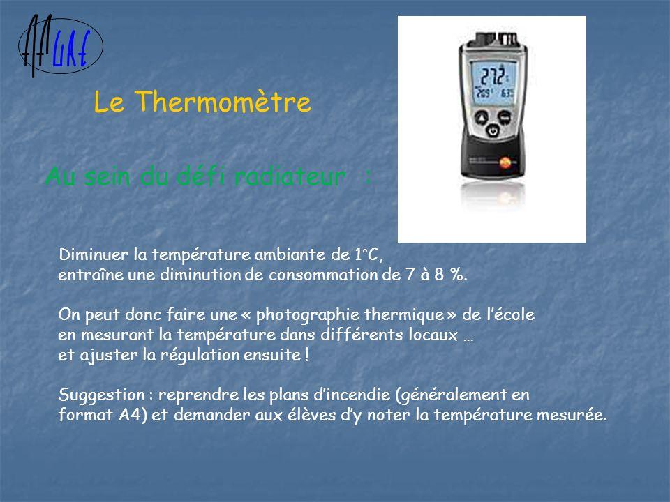 Au sein du défi radiateur : Diminuer la température ambiante de 1°C, entraîne une diminution de consommation de 7 à 8 %.