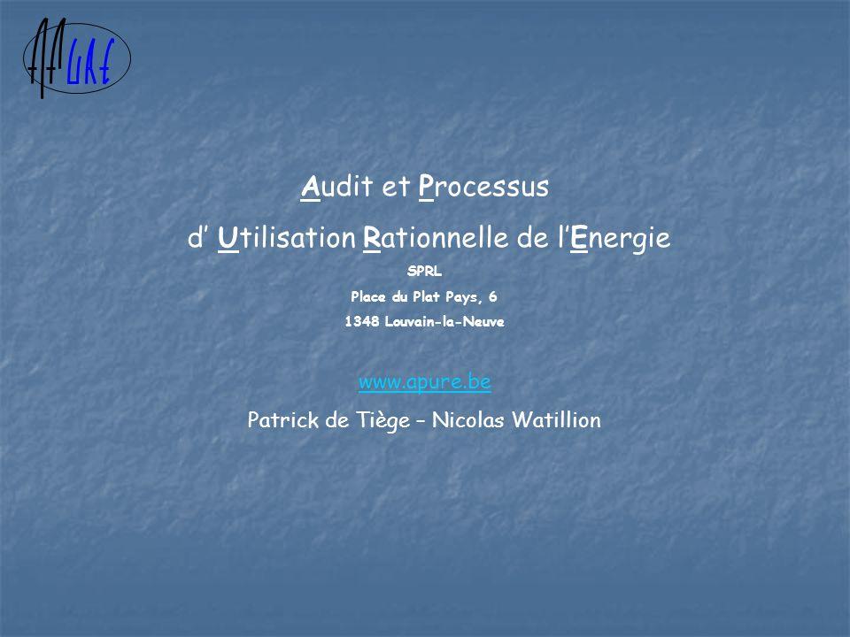 Audit et Processus d Utilisation Rationnelle de lEnergie SPRL Place du Plat Pays, 6 1348 Louvain-la-Neuve www.apure.be Patrick de Tiège – Nicolas Watillion