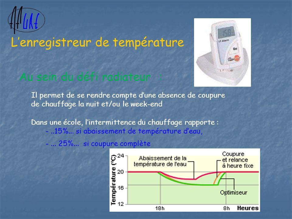 Lenregistreur de température Au sein du défi radiateur : Il permet de se rendre compte dune absence de coupure de chauffage la nuit et/ou le week-end Dans une école, lintermittence du chauffage rapporte : -..15%...