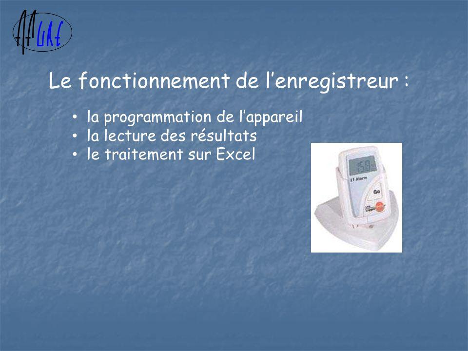 Le fonctionnement de lenregistreur : la programmation de lappareil la lecture des résultats le traitement sur Excel