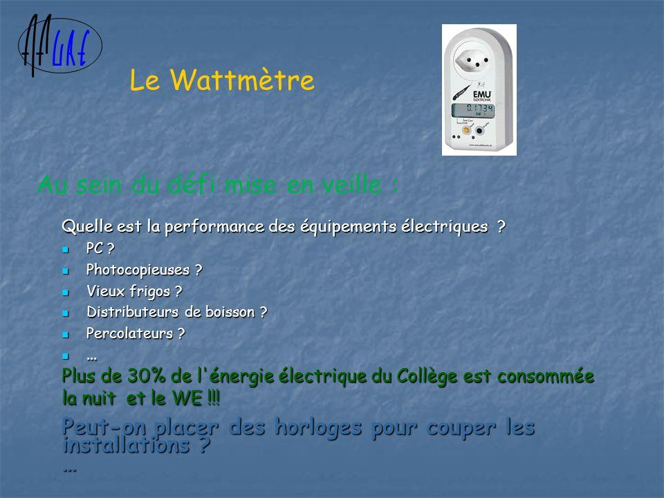 Le Wattmètre Au sein du défi mise en veille : Quelle est la performance des équipements électriques .