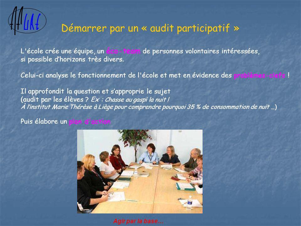 L école crée une équipe, un éco-team de personnes volontaires intéressées, si possible dhorizons très divers.