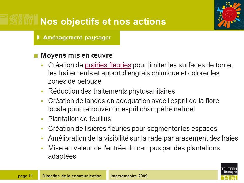 Direction de la communicationIntersemestre 2009page 10 Nos objectifs et nos actions Objectif Restructurer laménagement paysager du campus de Brest, da