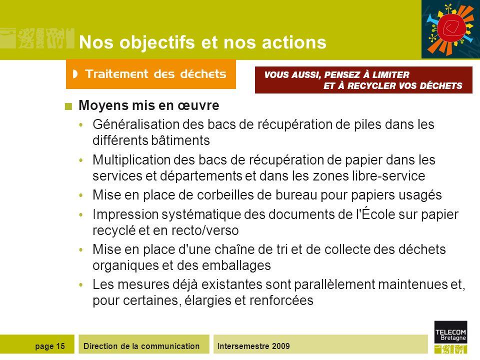Direction de la communicationIntersemestre 2009page 14 Nos objectifs et nos actions Objectif Télécom Bretagne a décidé de compléter ses mesures déjà e