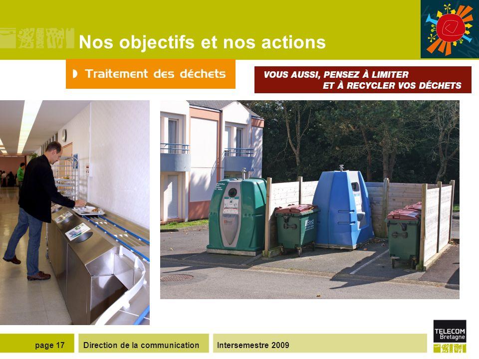 Direction de la communicationIntersemestre 2009page 16 Nos objectifs et nos actions