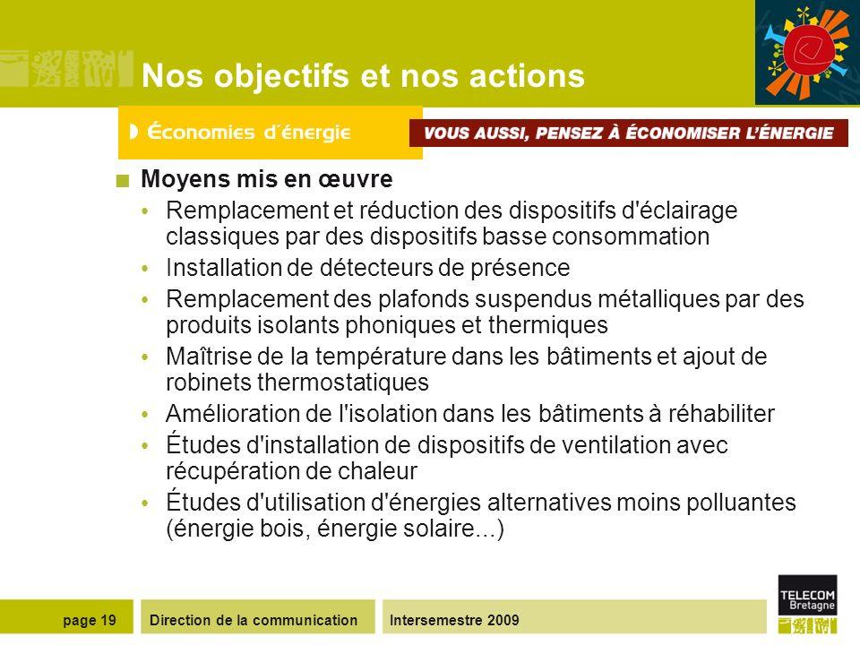 Direction de la communicationIntersemestre 2009page 18 Nos objectifs et nos actions Objectif Profiter des différentes réhabilitations dont font l'obje