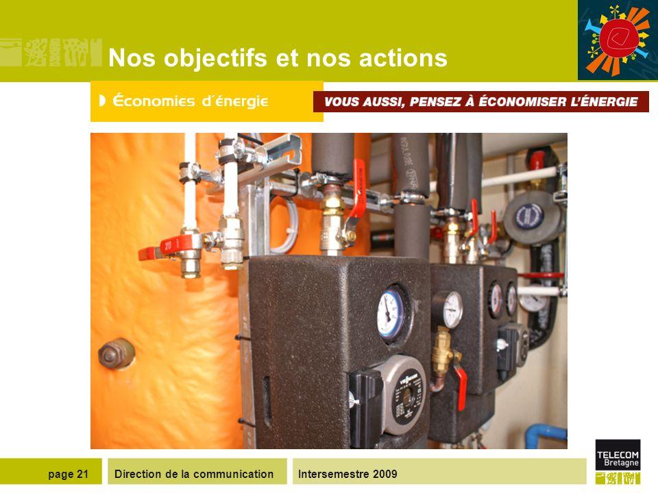 Direction de la communicationIntersemestre 2009page 20 Nos objectifs et nos actions