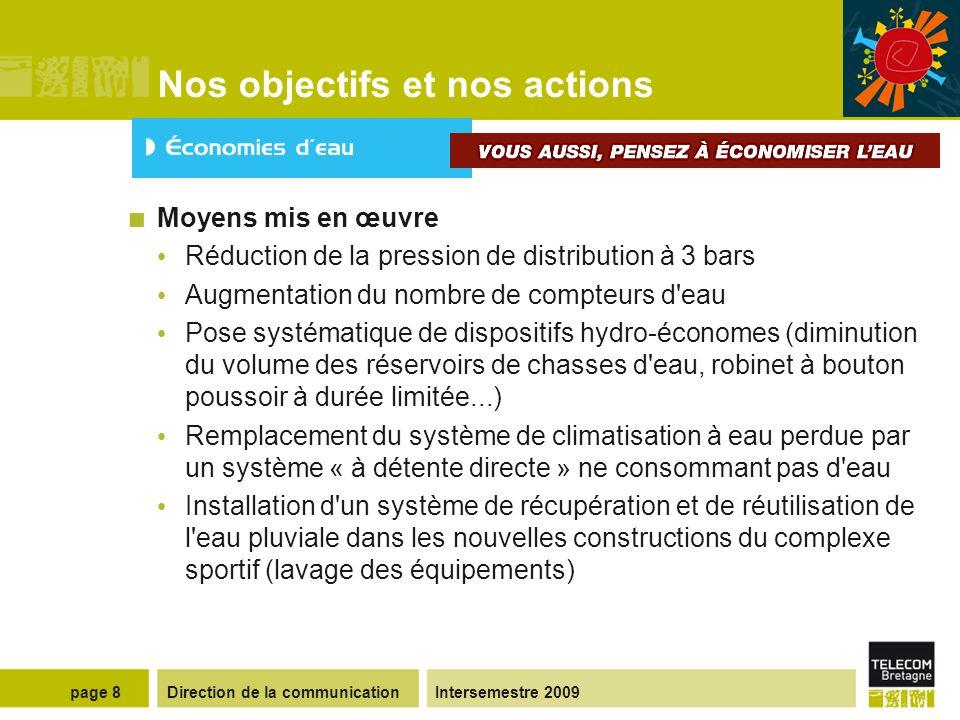 Direction de la communicationIntersemestre 2009page 28 Nos actions de communication Affiche (interne)
