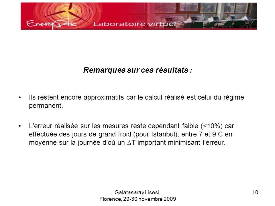 Galatasaray Lisesi, Florence, 29-30 novembre 2009 10 Remarques sur ces résultats : Ils restent encore approximatifs car le calcul réalisé est celui du régime permanent.