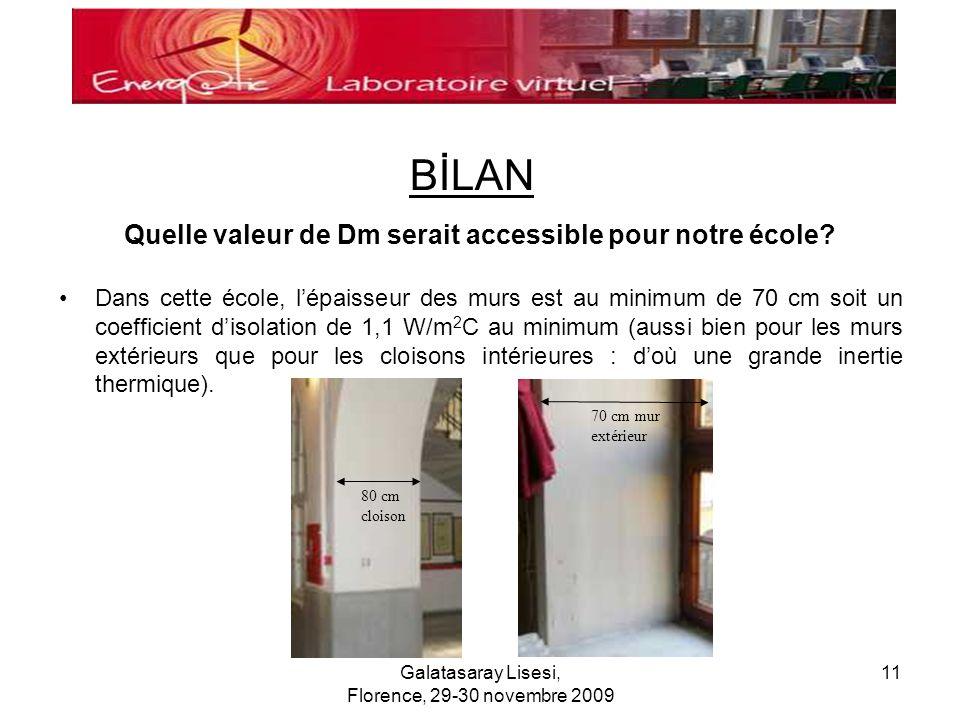 Galatasaray Lisesi, Florence, 29-30 novembre 2009 11 Quelle valeur de Dm serait accessible pour notre école? Dans cette école, lépaisseur des murs est