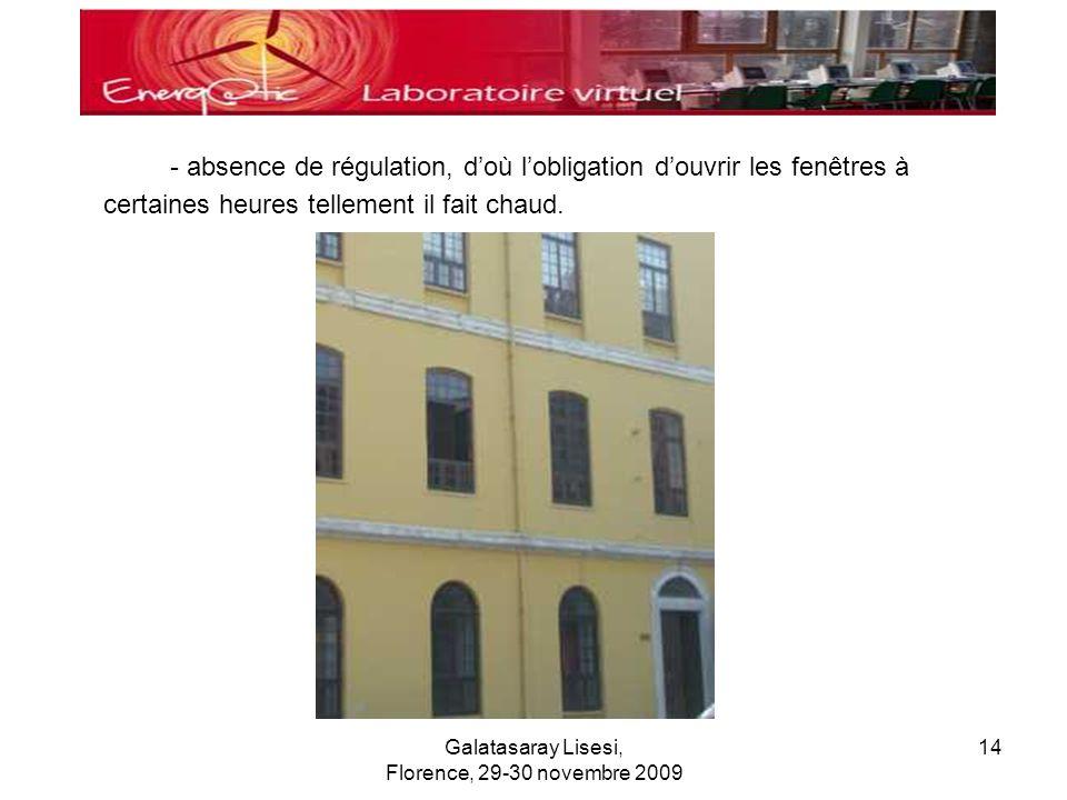 Galatasaray Lisesi, Florence, 29-30 novembre 2009 14 - absence de régulation, doù lobligation douvrir les fenêtres à certaines heures tellement il fai
