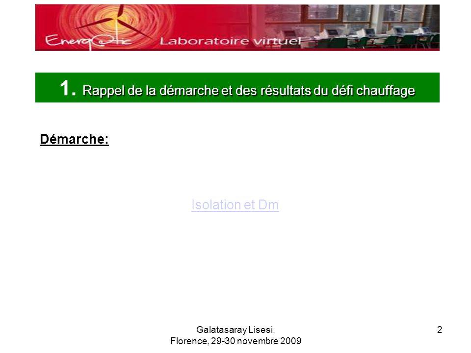 Galatasaray Lisesi, Florence, 29-30 novembre 2009 2 Démarche: Rappel de la démarche et des résultats du défi chauffage 1.