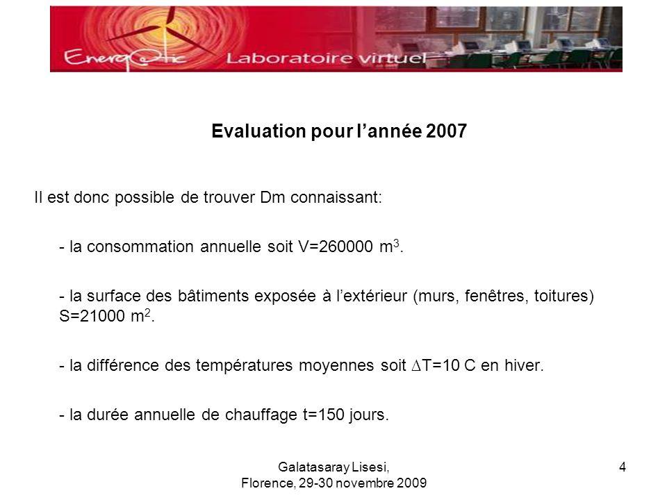 Galatasaray Lisesi, Florence, 29-30 novembre 2009 4 Evaluation pour lannée 2007 Il est donc possible de trouver Dm connaissant: - la consommation annuelle soit V=260000 m 3.