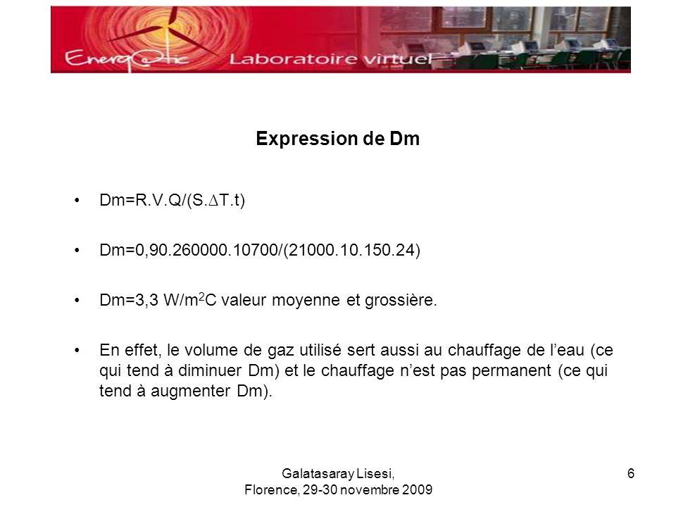 Galatasaray Lisesi, Florence, 29-30 novembre 2009 6 Expression de Dm Dm=R.V.Q/(S.T.t) Dm=0,90.260000.10700/(21000.10.150.24) Dm=3,3 W/m 2 C valeur moy