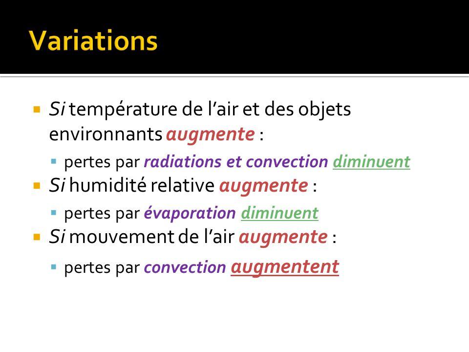 Si température de lair et des objets environnants augmente : pertes par radiations et convection diminuent Si humidité relative augmente : pertes par évaporation diminuent Si mouvement de lair augmente : pertes par convection augmentent