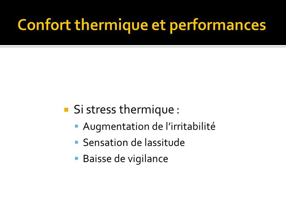 Si stress thermique : Augmentation de lirritabilité Sensation de lassitude Baisse de vigilance