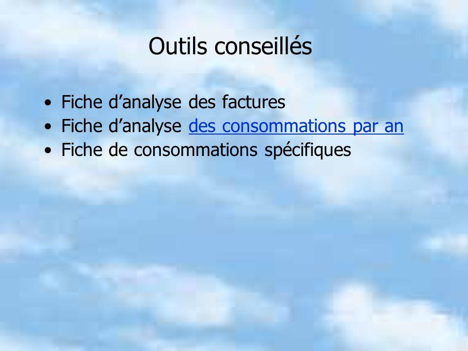 Outils conseillés Fiche danalyse des factures Fiche danalyse des consommations par andes consommations par an Fiche de consommations spécifiques